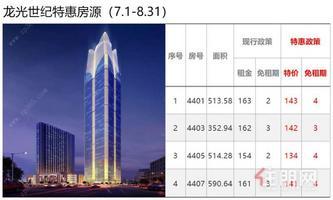 龙光国际A座项目自持租赁110、140、277、290、313、426已安装网络地板及中央空调