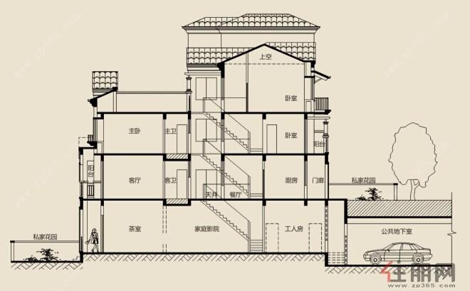 联排别墅b户型剖面图