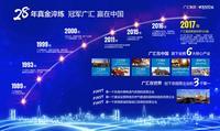 广汇东湖城广告欣赏|广汇・东湖城形象海报