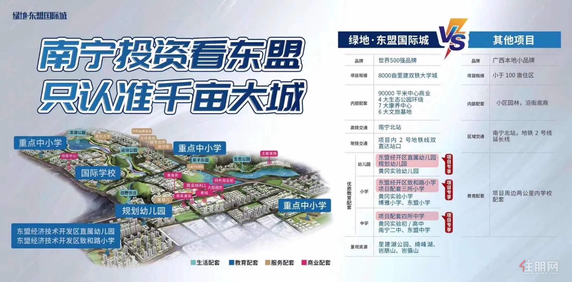南寧投資看東盟:綠地東盟國際城