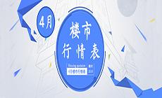 柳州4月楼市行情表