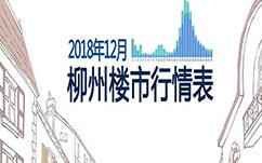 2018年12月柳州楼市行情表
