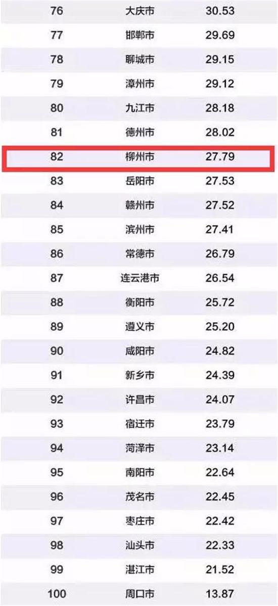 中国百强城市排行榜.jpg