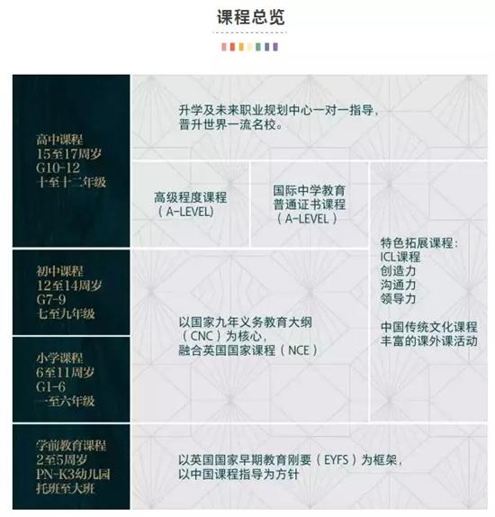 南宁市哈罗礼德国际学校课程.webp.jpg