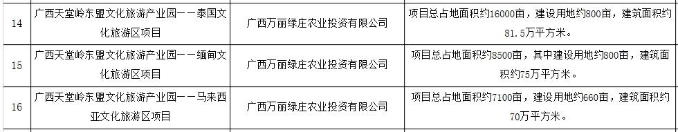 广西天堂岭东盟文化旅游产业园项目.png