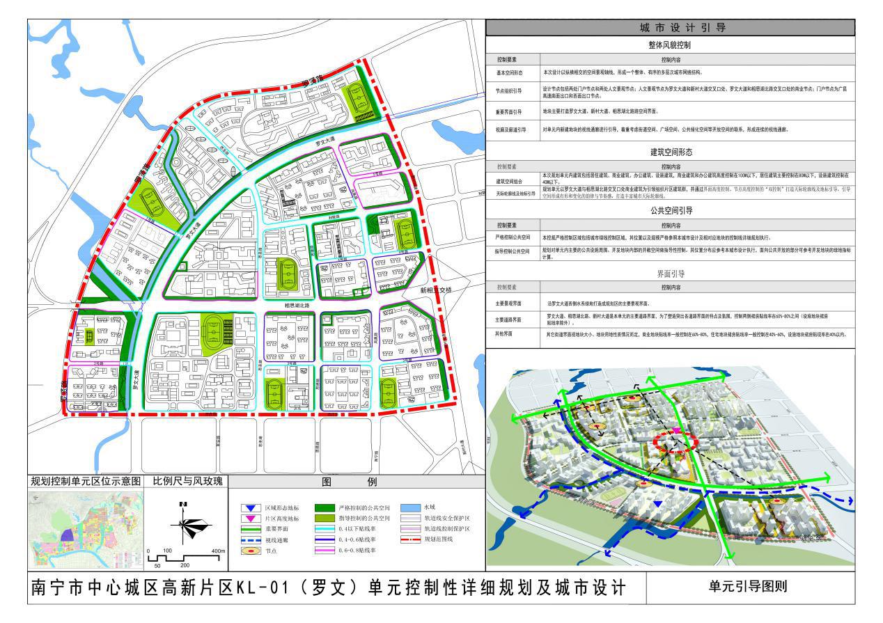 高新片区KL-01(罗文)单元控制性详细规划.jpg