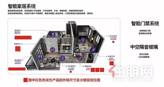 住朋网启迪亮2期公寓智能家居系统.jpg