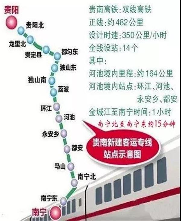 贵南新建客运专线站点示意图.jpg