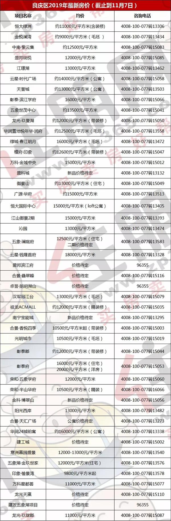 良慶區房價表.webp.jpg