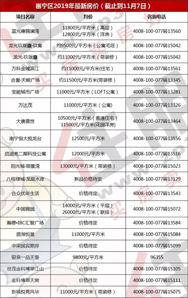 邕寧區房價表.webp.jpg