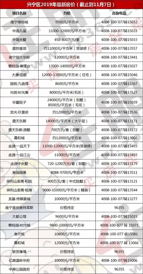興寧區房價表.webp.jpg