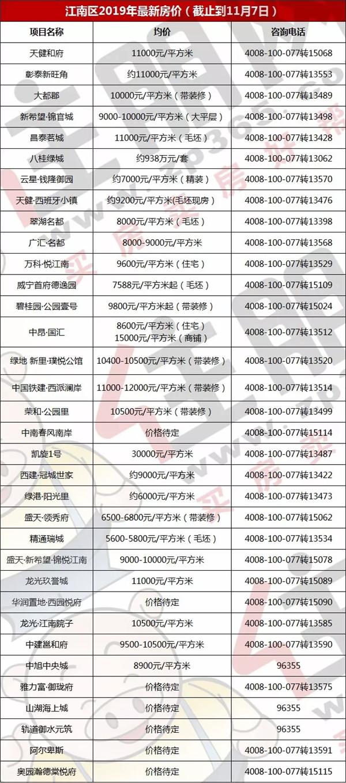 江南區房價表.webp.jpg