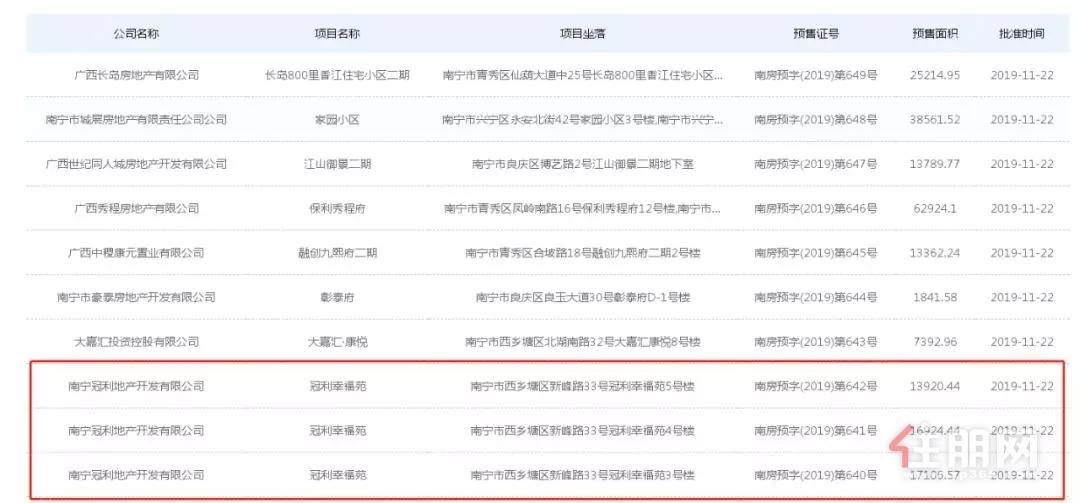 南宁住宅预售证2.webp.jpg