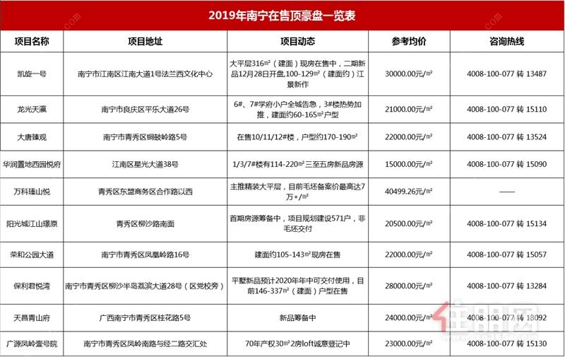 2019年南宁顶豪.jpg