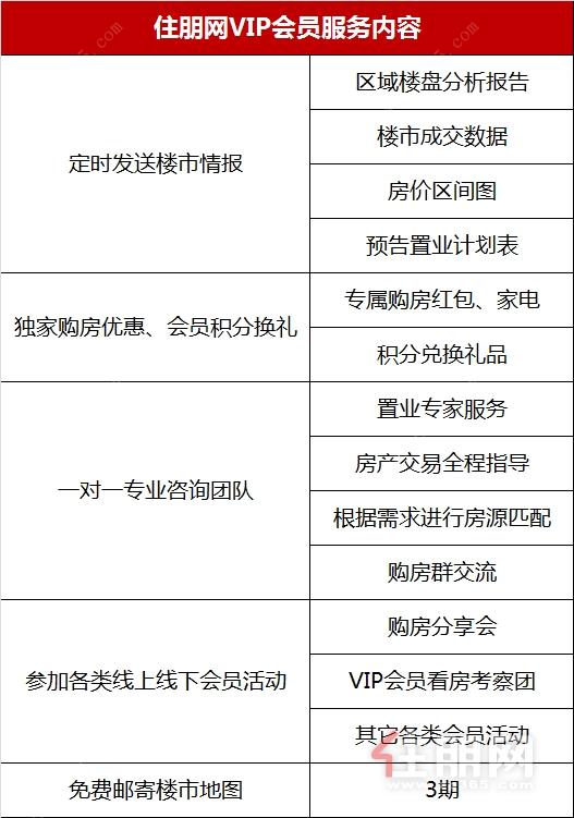 住朋網VIP會員服務內容.png