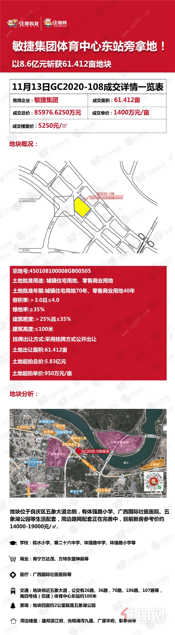 GC2020-108地块成交结果图.png