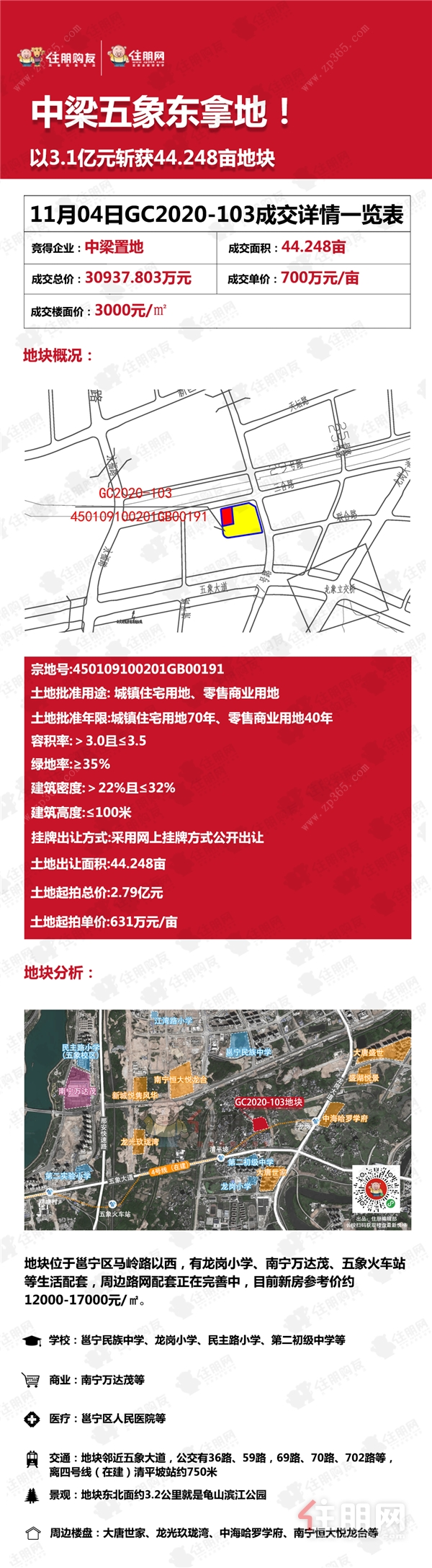GC2020-103地块成交结果图.png