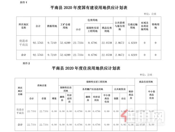 平南縣2020年度國有建設用地供應計劃表