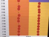 """3.5小时售罄!狂揽23亿,深圳湾豪宅一如既往""""壕"""""""