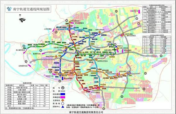 新的轨道规划交通图