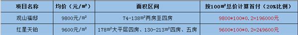 城中区_副本.png