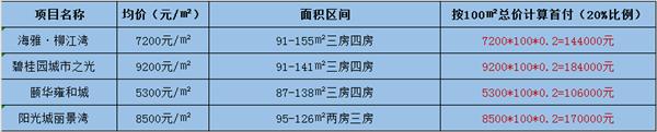 鱼峰区_副本.png