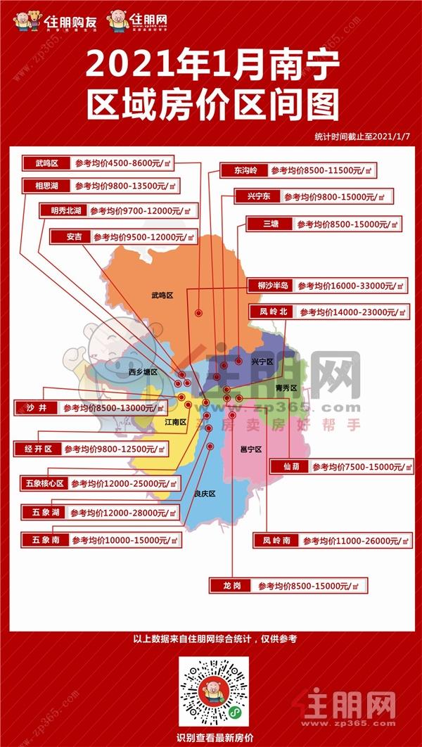 房价区间图.jpg