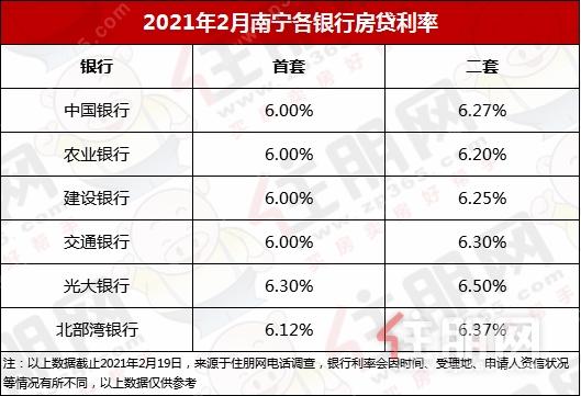 2月房贷利率.png
