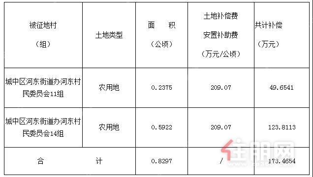 7、河东村民委员会.jpg