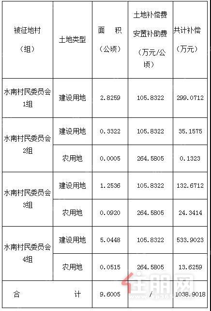 4、水南村民居委员会.jpg