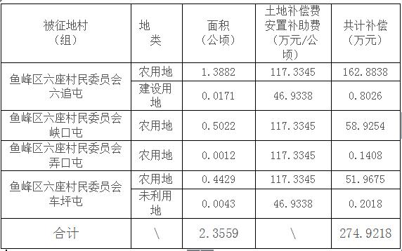 6、六座村民委员会.png