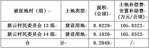 4、新云村民委员会表据.png