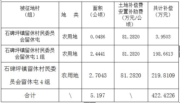 5、留休村民委员会.png