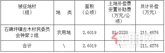 7、古木村民委员会.png