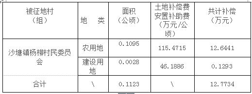 13、沙塘镇杨柳村民委员会.png