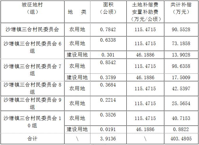 15、三合村民委员会.png