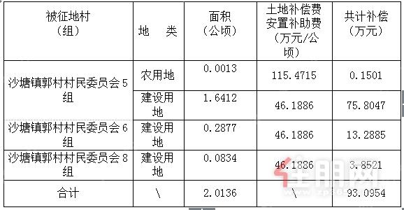 17、郭村村民委员会.png