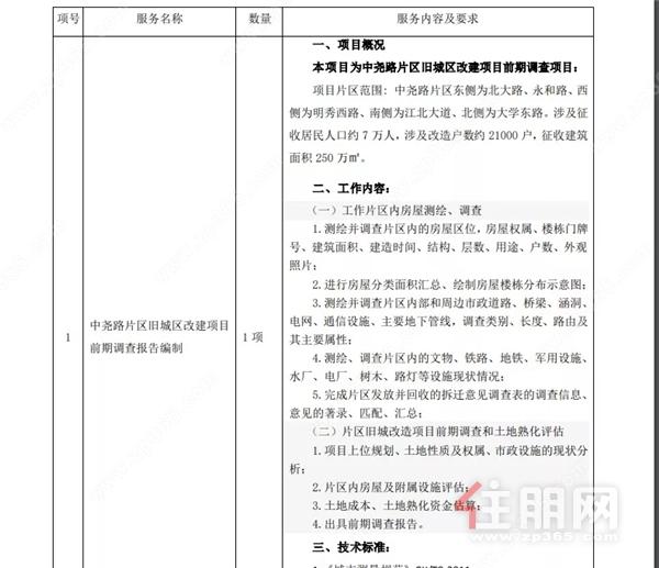 中尧路片区旧改前期调查工作文件.webp.jpg