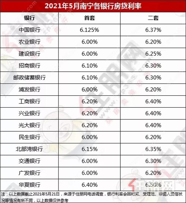 5月房贷利率.webp.jpg