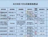 南宁轨道交通机场线5个站点公布!新增2179套房源入市