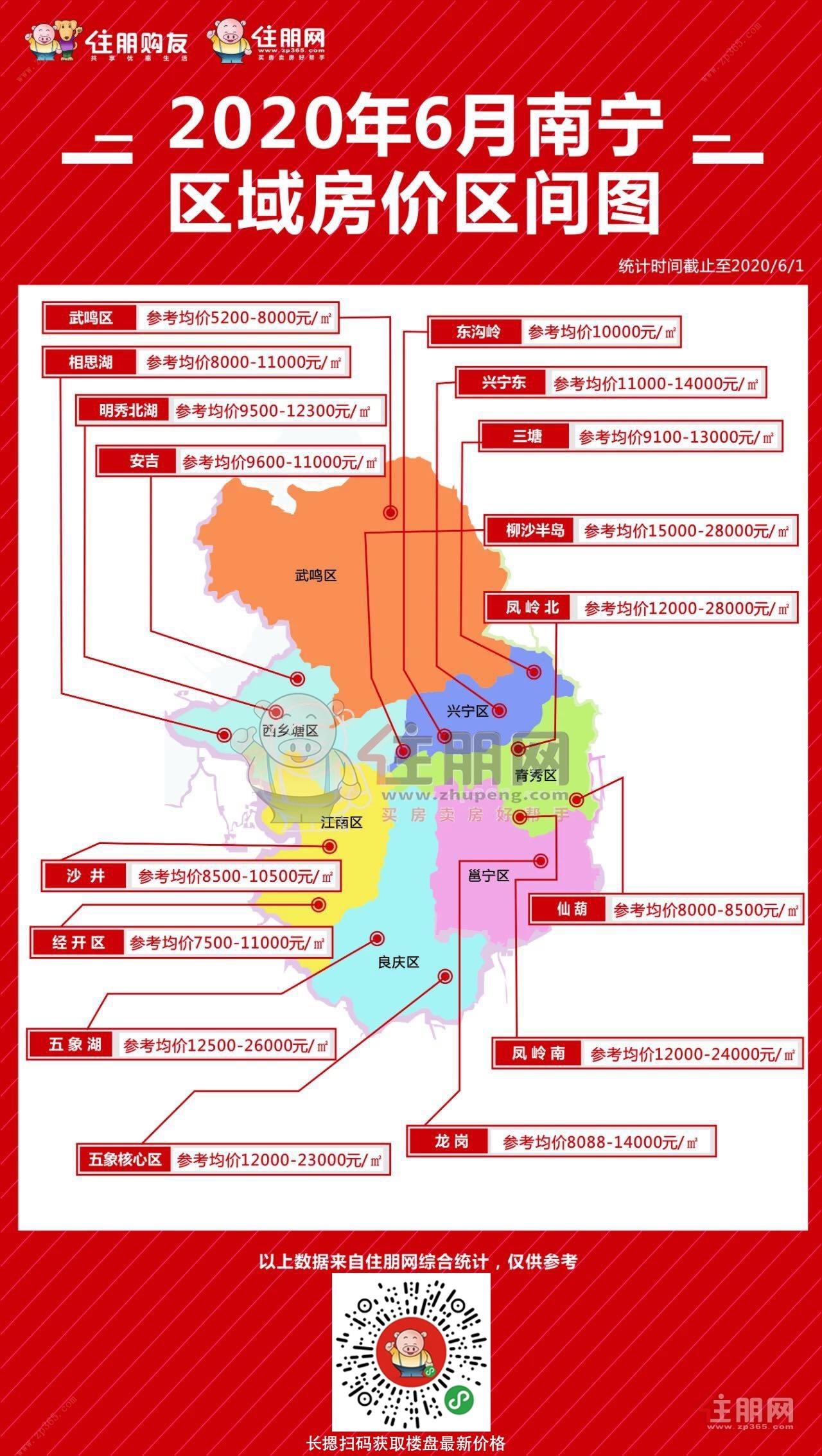 南宁6月区域房价图.jpg