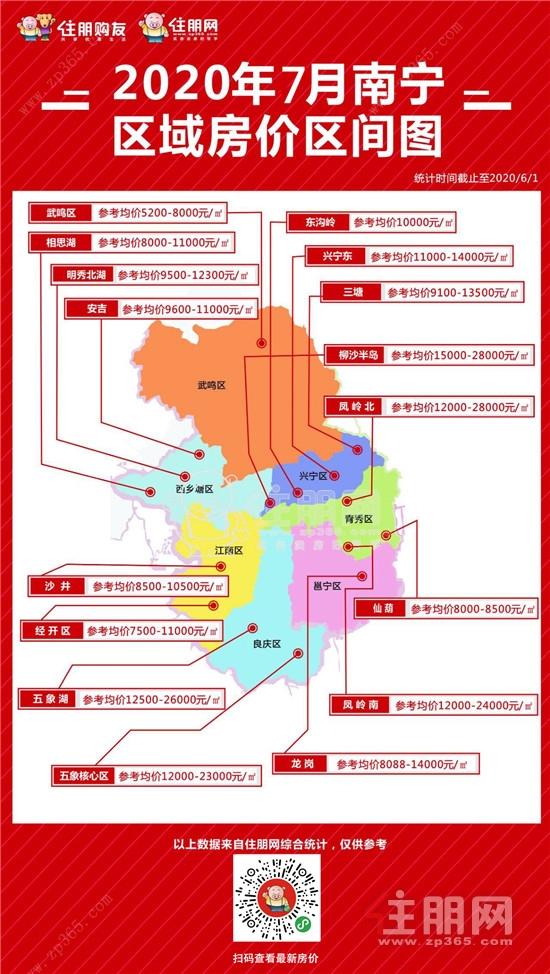 南宁房价区间图.jpg
