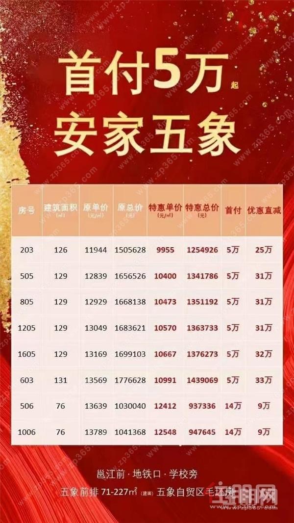 汉军冠江台:抄底9955元/㎡起,首付低至5万!