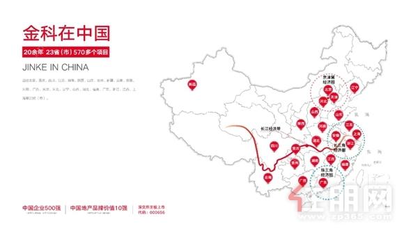 金科在中國