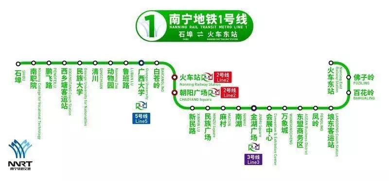 南宁地铁1号线