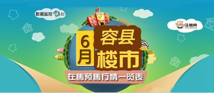 容县六月在售预售楼市行情表