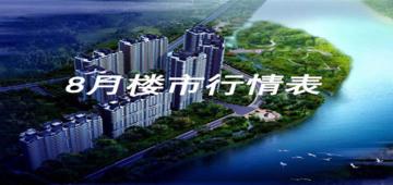 2019年柳州8月楼市行情表